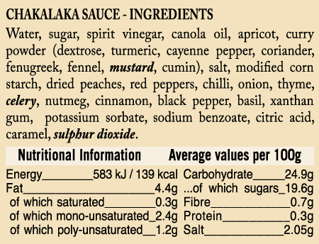 Ukuva iAfrica Chakalaka Sauce Ingredients and Nutritional information