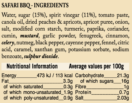 Ukuva iAfrica Peri Peri Sauce Ingredients and Nutritional information