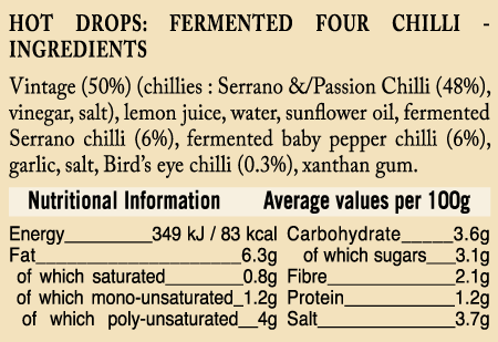 Ukuva iAfrica Hot Drops Fremented Four Chilli Sauce Ingredients and Nutritional information